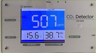 CO2濃度の可視化
